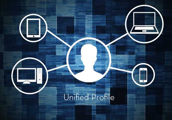 How Visitor Profile unifying works in Hitsteps Web Analytics?